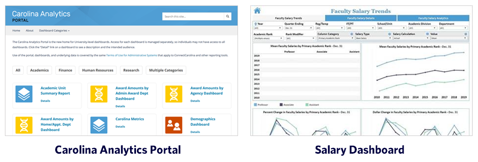 Screenshots of the Carolina Analytics portal website and Salary Dashboard
